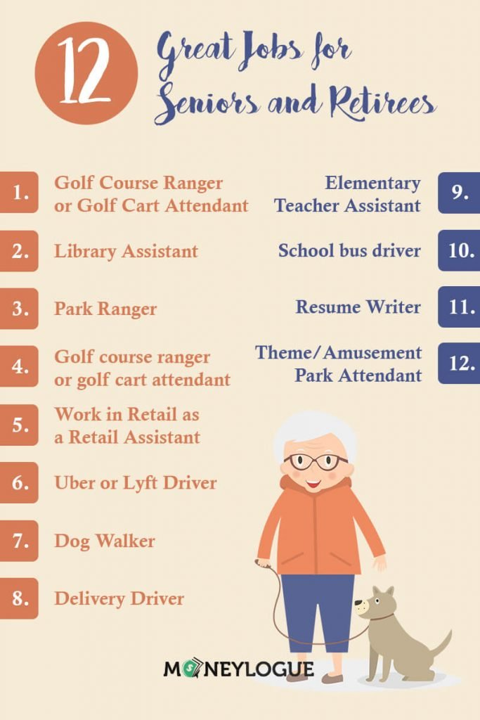 Jobs for Seniors and retirees infographic