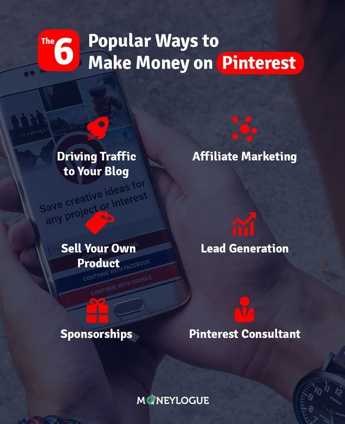 Make Money Pinterest