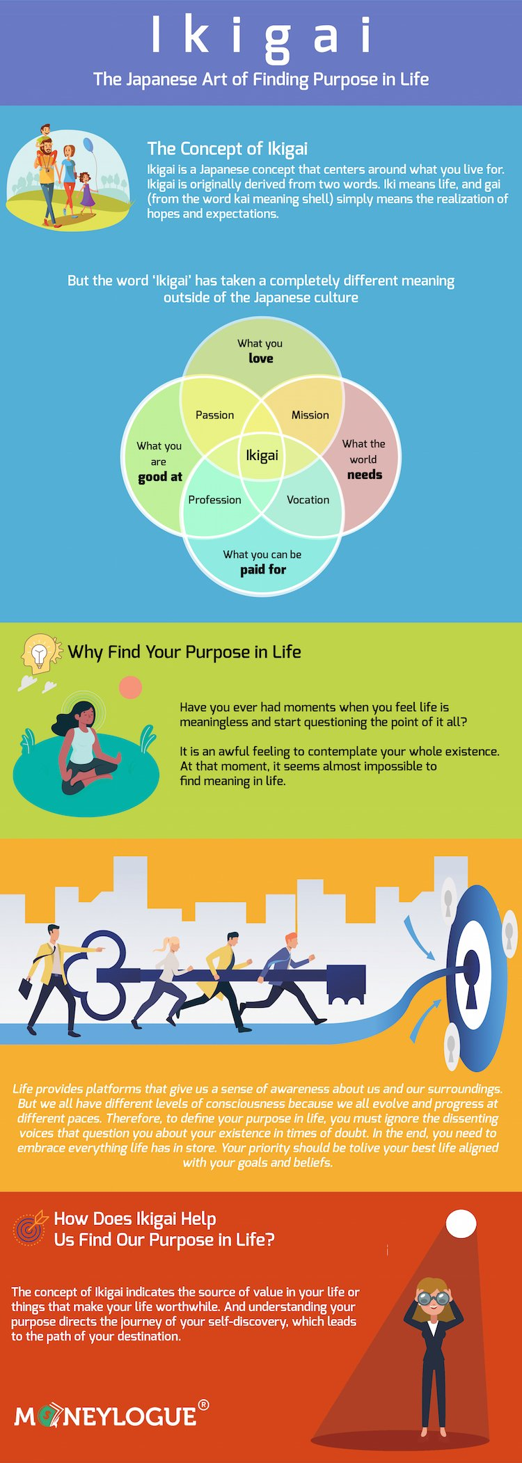 Ikigai The Japanese Purpose in Life