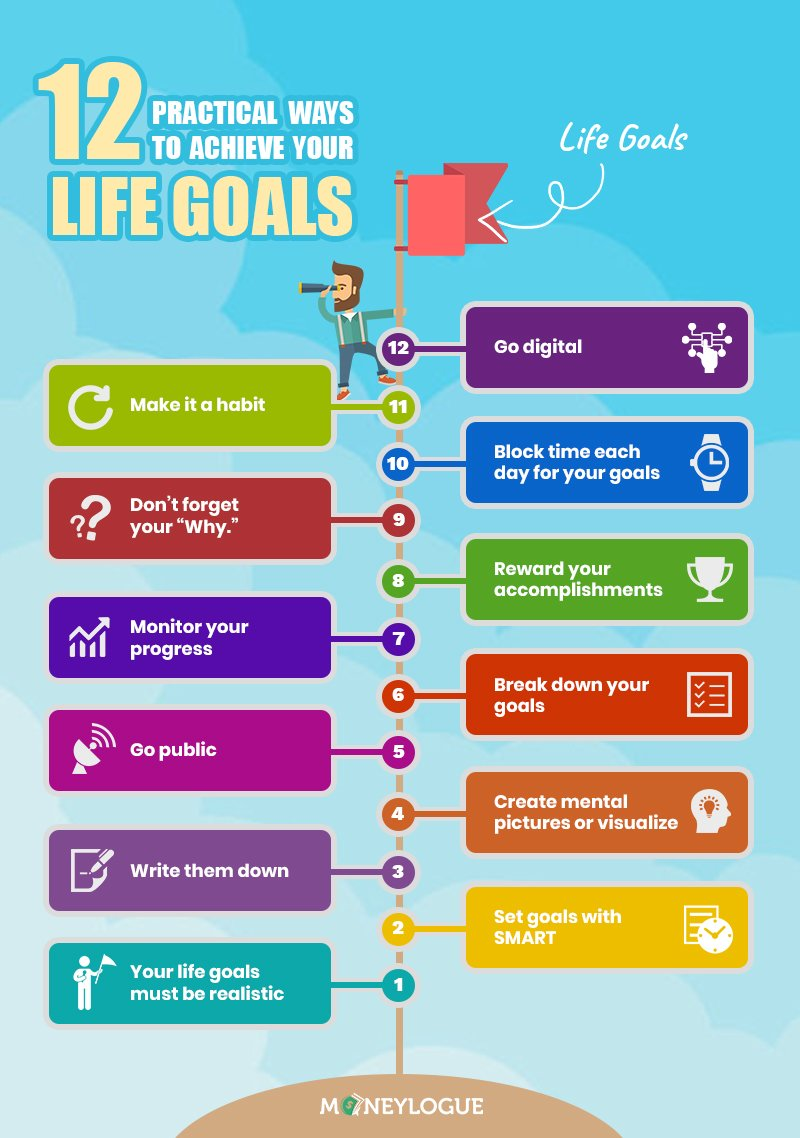 life goals infographic