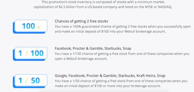 free stock allocation