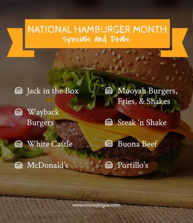 Burger Month Deals