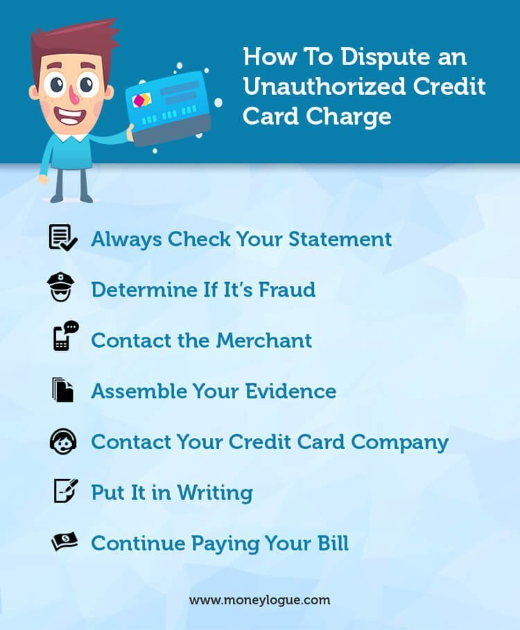 How To Dispute An Unauthorized Credit Card Charge