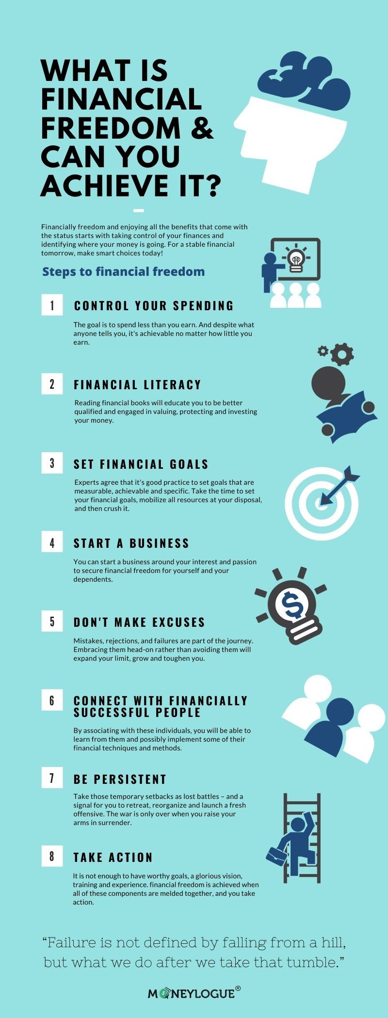financial freedom infographic