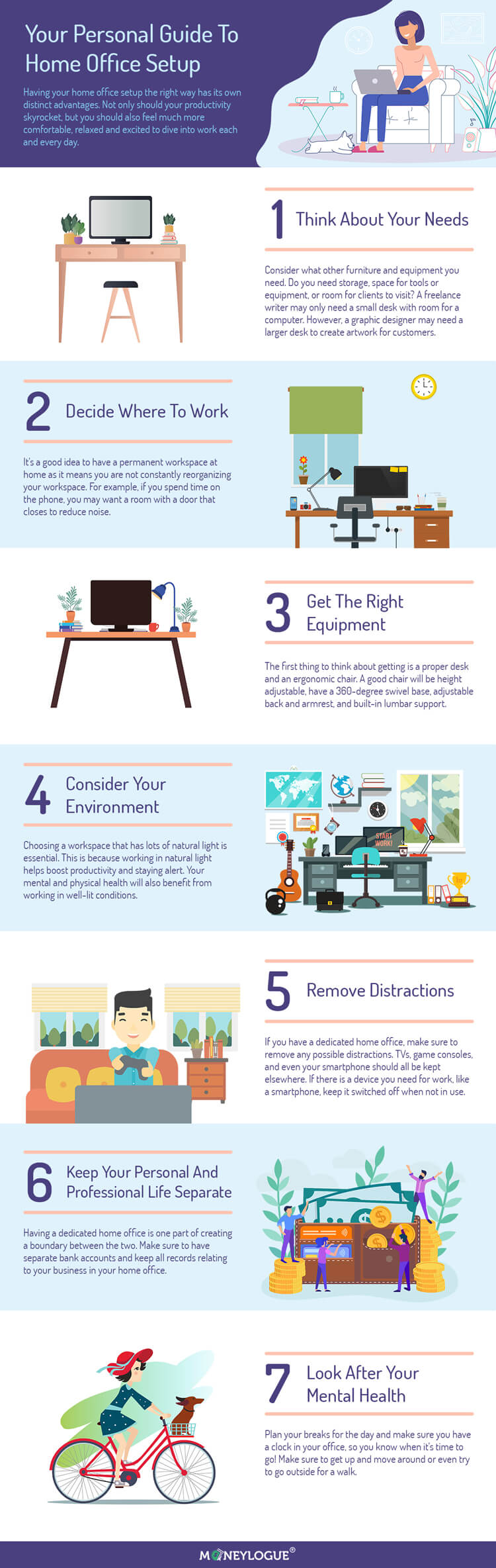 Home Office Setup Infographic