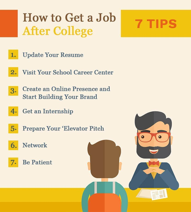 7 Tips to Help You Get a Job Fast After College