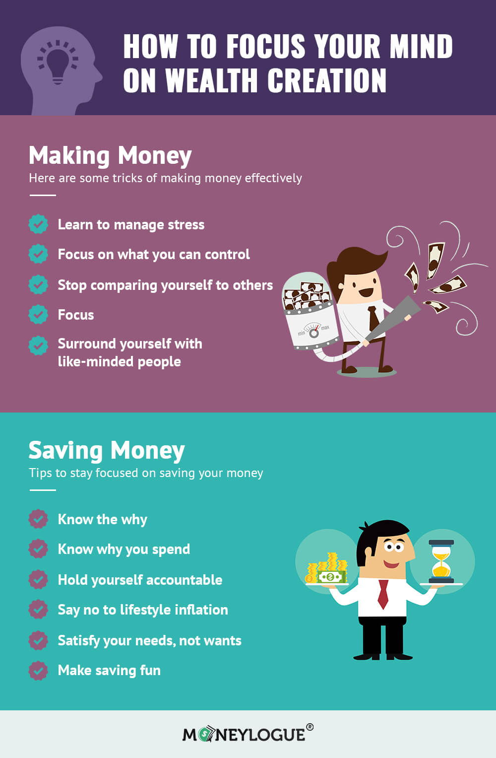 Saving & Making Money