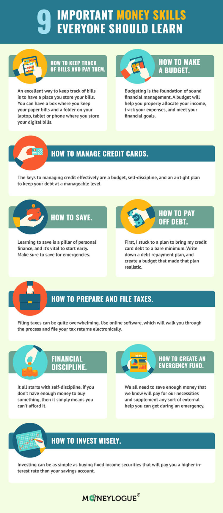 Practical Money Skills Infographics