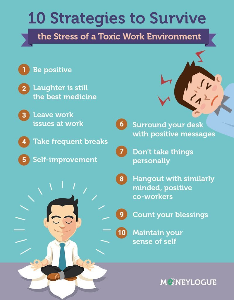 Surviving a toxic work environment