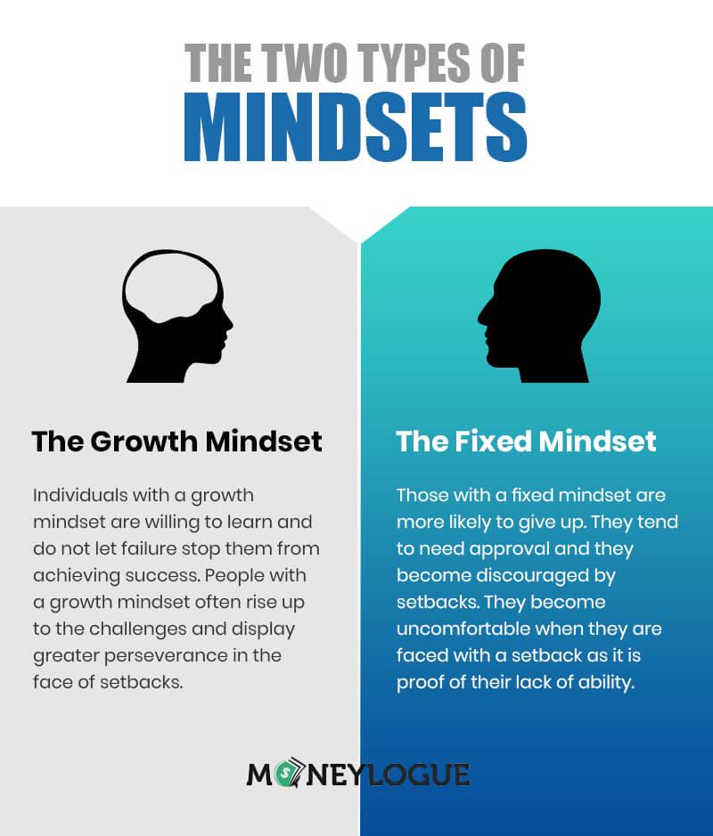 growth mindset vs fixed mindset infographic